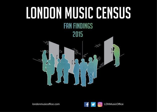 London Music Census: Fan Findings